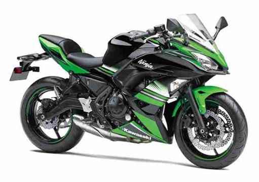 Nova Kawasaki Ninja 650 2019